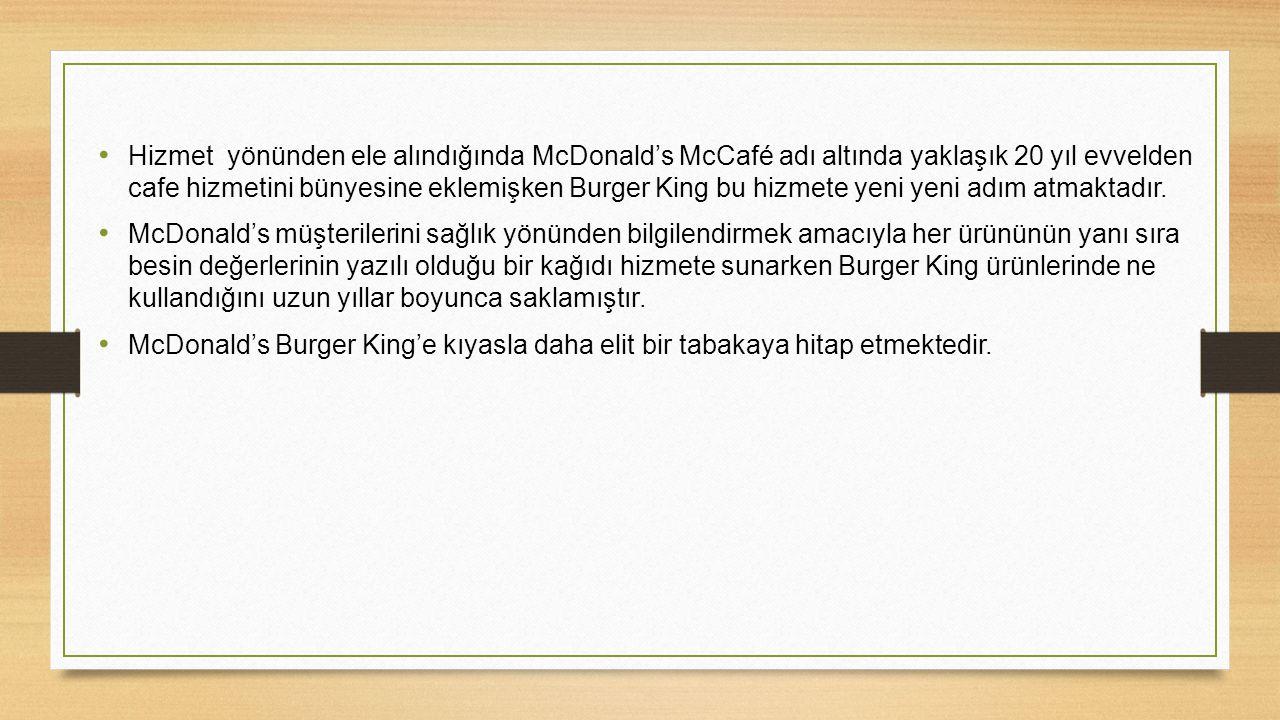 Hizmet yönünden ele alındığında McDonald's McCafé adı altında yaklaşık 20 yıl evvelden cafe hizmetini bünyesine eklemişken Burger King bu hizmete yeni yeni adım atmaktadır.