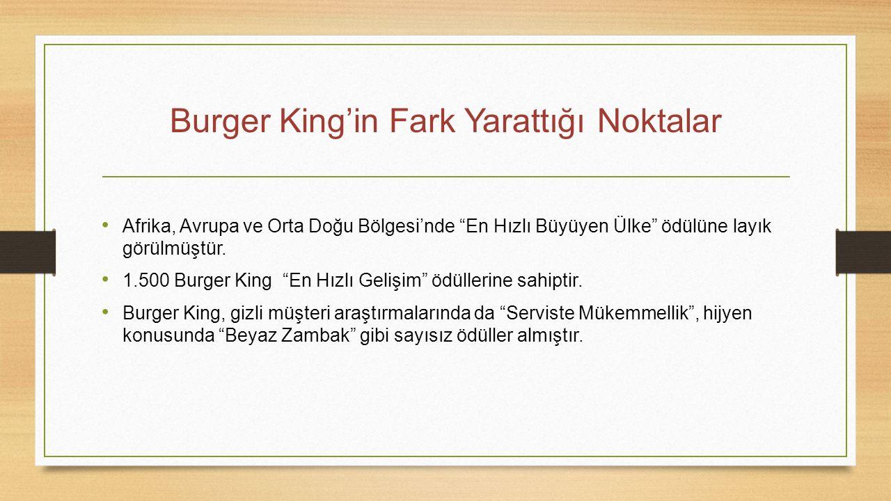 Burger King'in Fark Yarattığı Noktalar