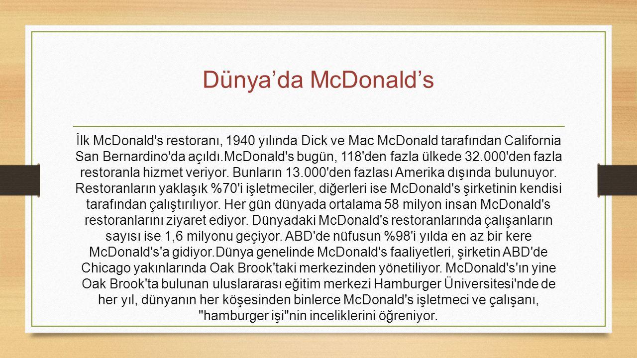 Dünya'da McDonald's
