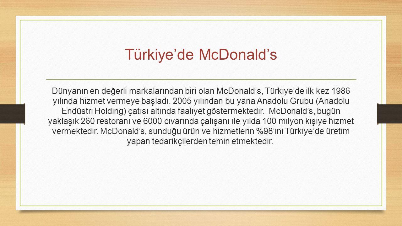 Türkiye'de McDonald's