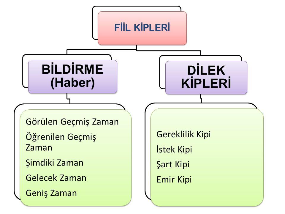 BİLDİRME (Haber) DİLEK KİPLERİ