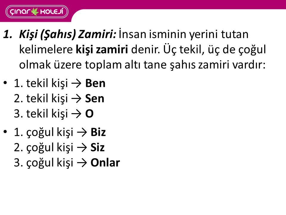 Kişi (Şahıs) Zamiri: İnsan isminin yerini tutan kelimelere kişi zamiri denir. Üç tekil, üç de çoğul olmak üzere toplam altı tane şahıs zamiri vardır: