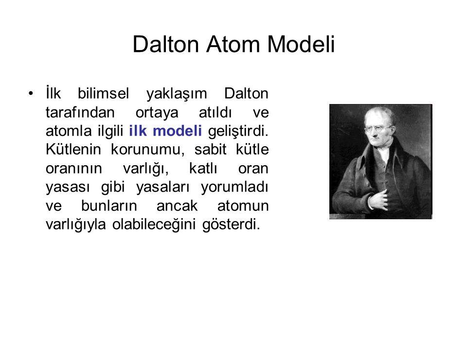 Dalton Atom Modeli