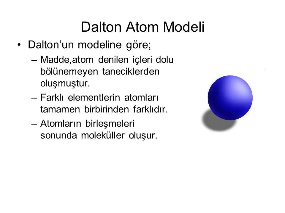 Dalton Atom Modeli Dalton'un modeline göre;