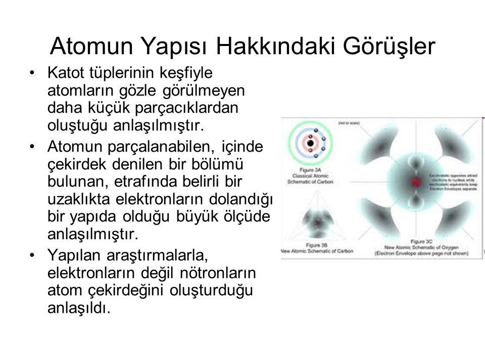 Atomun Yapısı Hakkındaki Görüşler