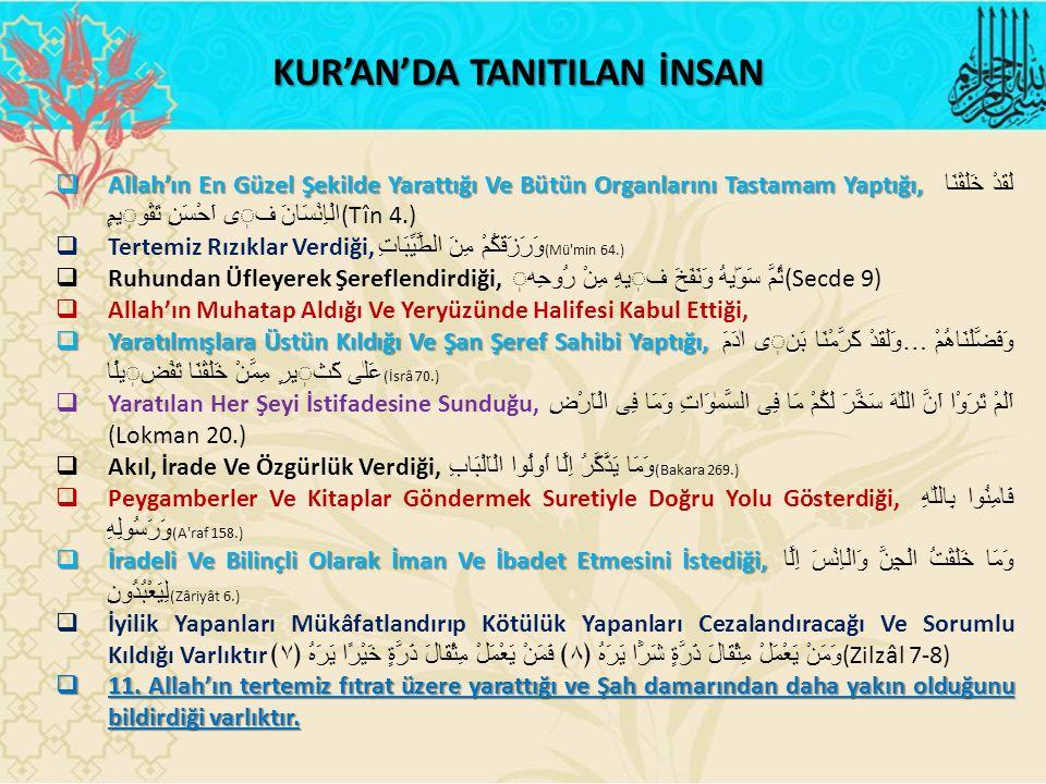KUR'AN'DA TANITILAN İNSAN