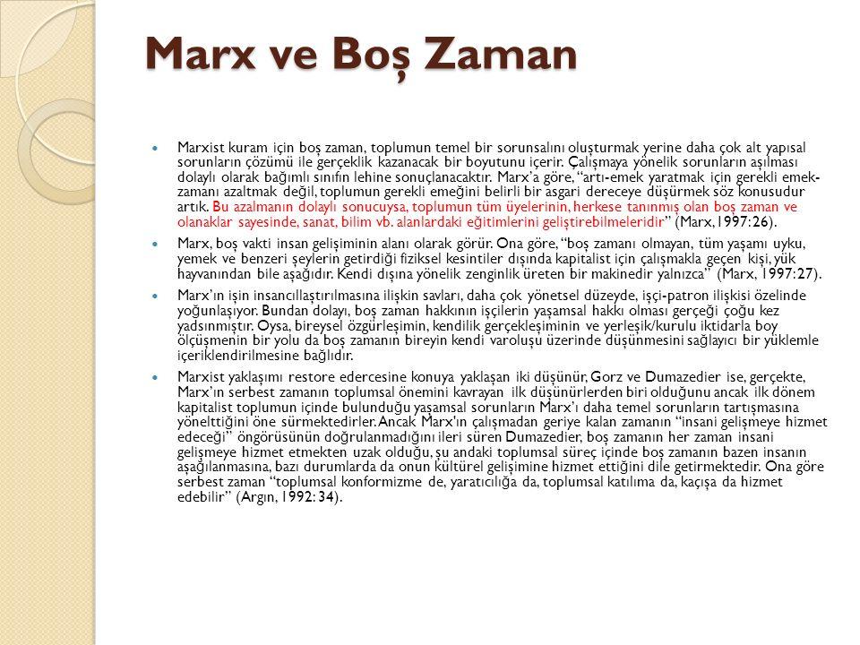 Marx ve Boş Zaman