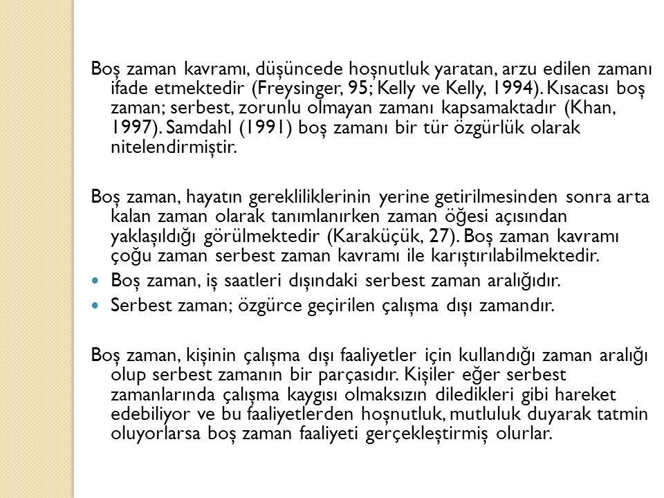 Boş zaman kavramı, düşüncede hoşnutluk yaratan, arzu edilen zamanı ifade etmektedir (Freysinger, 95; Kelly ve Kelly, 1994). Kısacası boş zaman; serbest, zorunlu olmayan zamanı kapsamaktadır (Khan, 1997). Samdahl (1991) boş zamanı bir tür özgürlük olarak nitelendirmiştir.