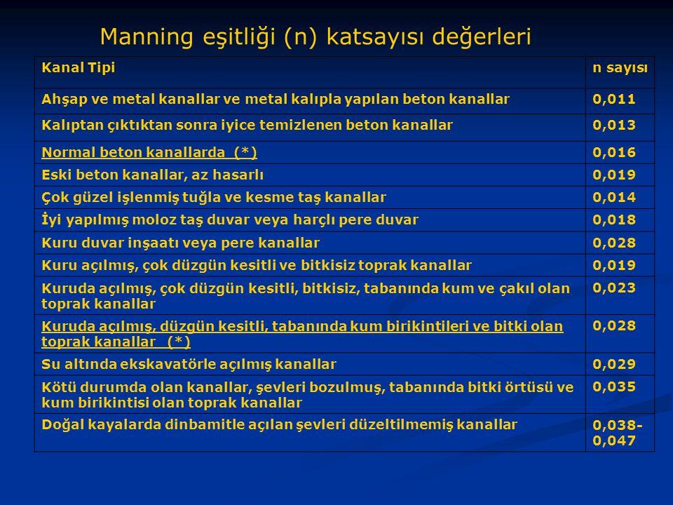 Manning eşitliği (n) katsayısı değerleri