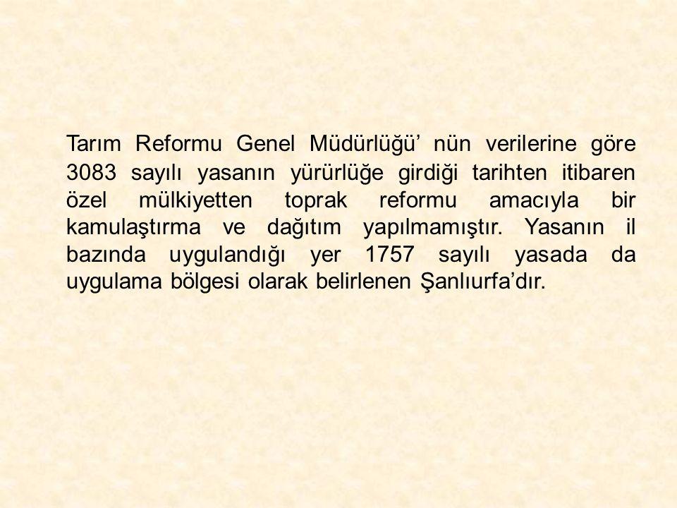 Tarım Reformu Genel Müdürlüğü' nün verilerine göre 3083 sayılı yasanın yürürlüğe girdiği tarihten itibaren özel mülkiyetten toprak reformu amacıyla bir kamulaştırma ve dağıtım yapılmamıştır.