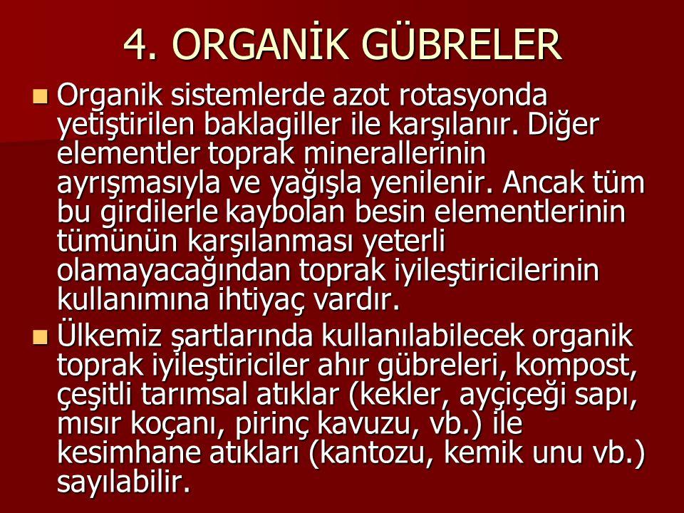 4. ORGANİK GÜBRELER