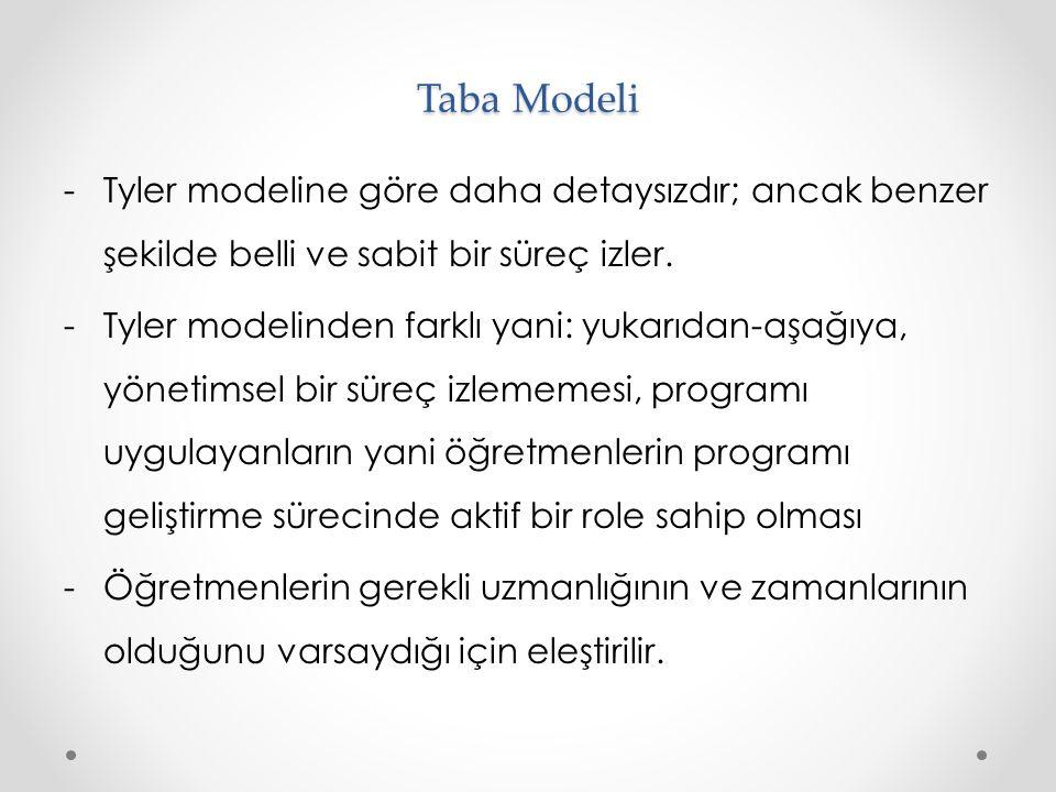 Taba Modeli Tyler modeline göre daha detaysızdır; ancak benzer şekilde belli ve sabit bir süreç izler.