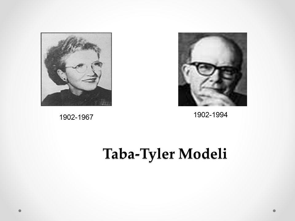 1902-1994 1902-1967 Taba-Tyler Modeli