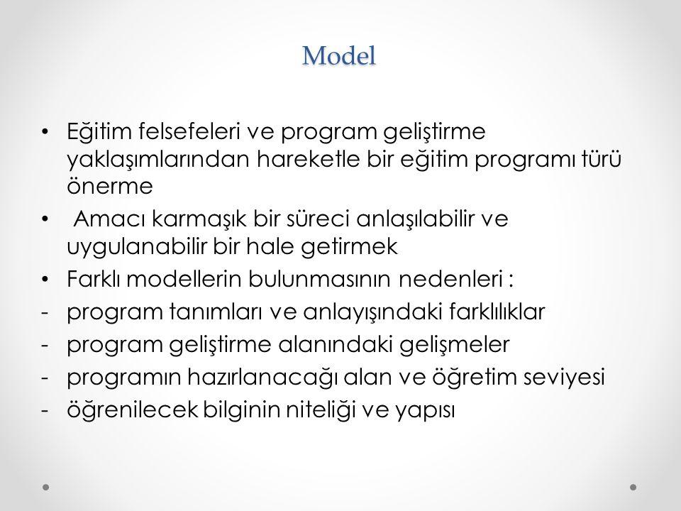 Model Eğitim felsefeleri ve program geliştirme yaklaşımlarından hareketle bir eğitim programı türü önerme.