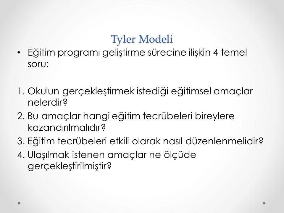 Tyler Modeli Eğitim programı geliştirme sürecine ilişkin 4 temel soru: