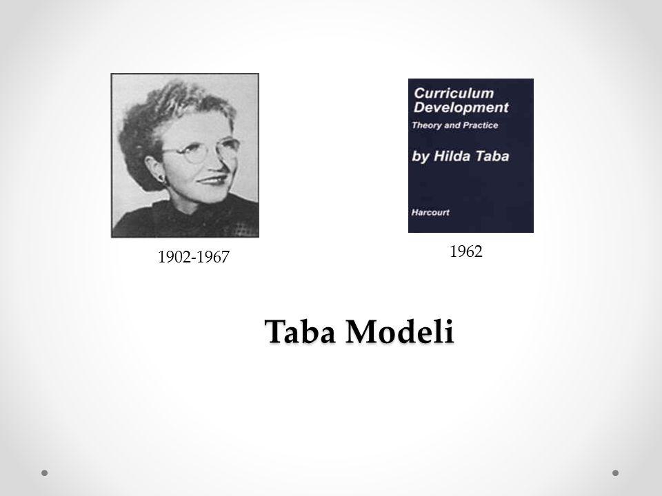 1962 1902-1967 Taba Modeli