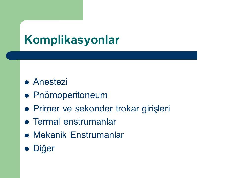 Komplikasyonlar Anestezi Pnömoperitoneum