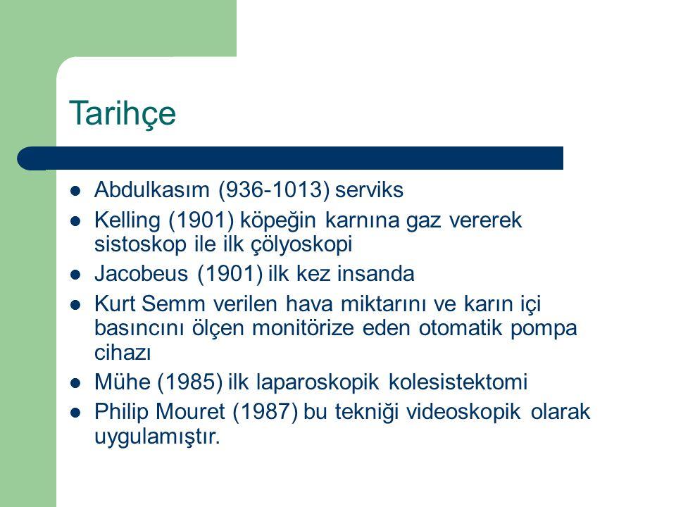Tarihçe Abdulkasım (936-1013) serviks