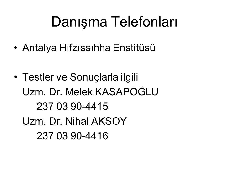 Danışma Telefonları Antalya Hıfzıssıhha Enstitüsü