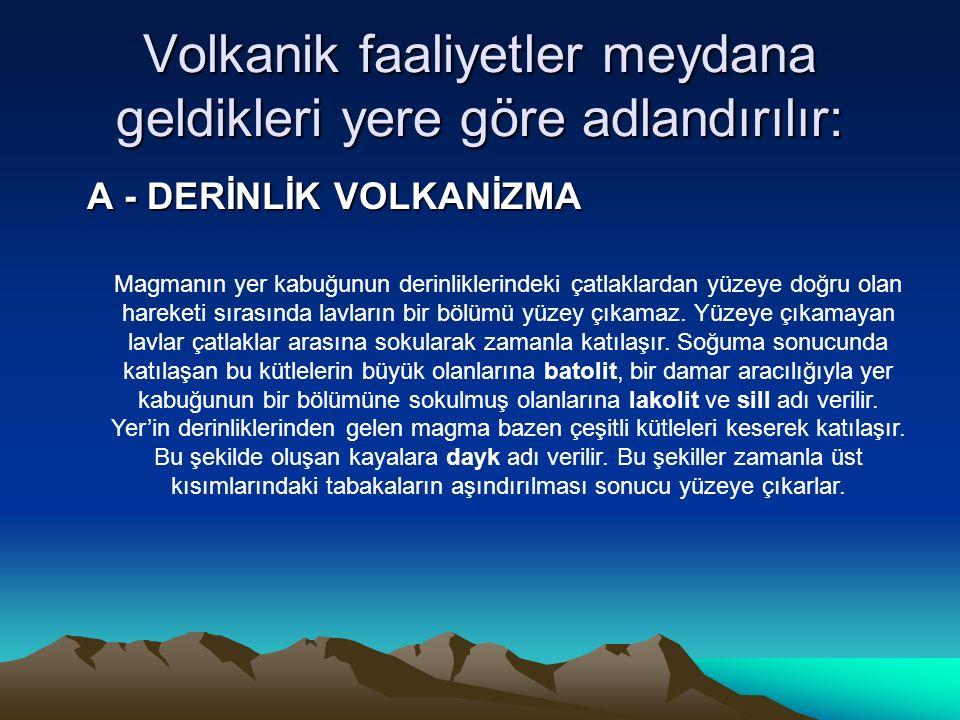 Volkanik faaliyetler meydana geldikleri yere göre adlandırılır: