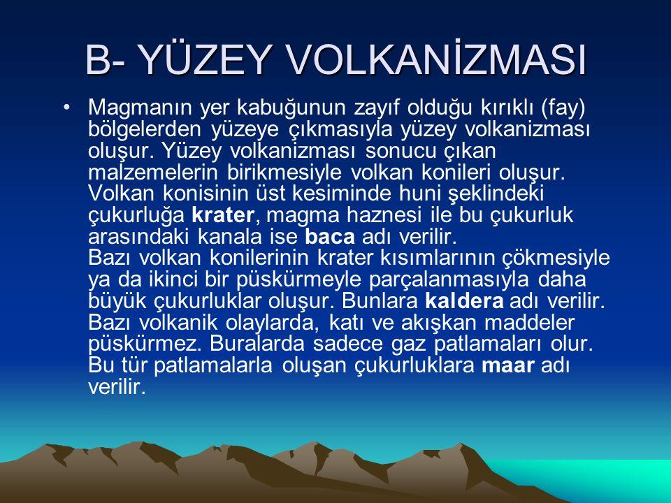 B- YÜZEY VOLKANİZMASI