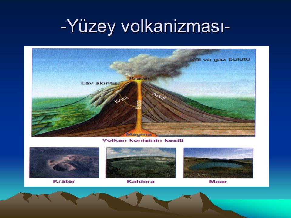 -Yüzey volkanizması-