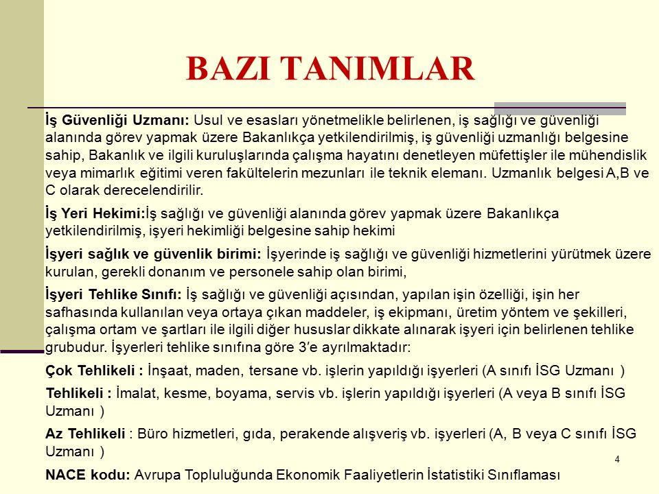 BAZI TANIMLAR