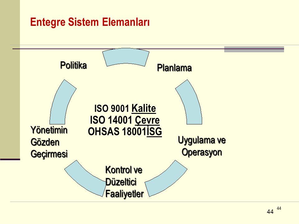 Entegre Sistem Elemanları