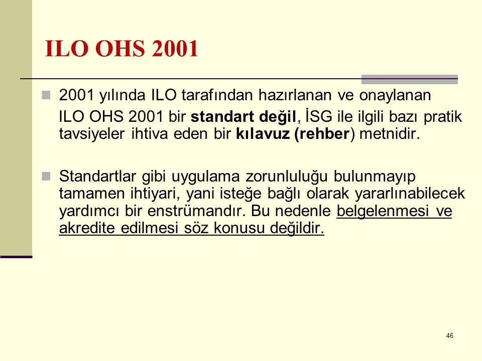 ILO OHS 2001 2001 yılında ILO tarafından hazırlanan ve onaylanan