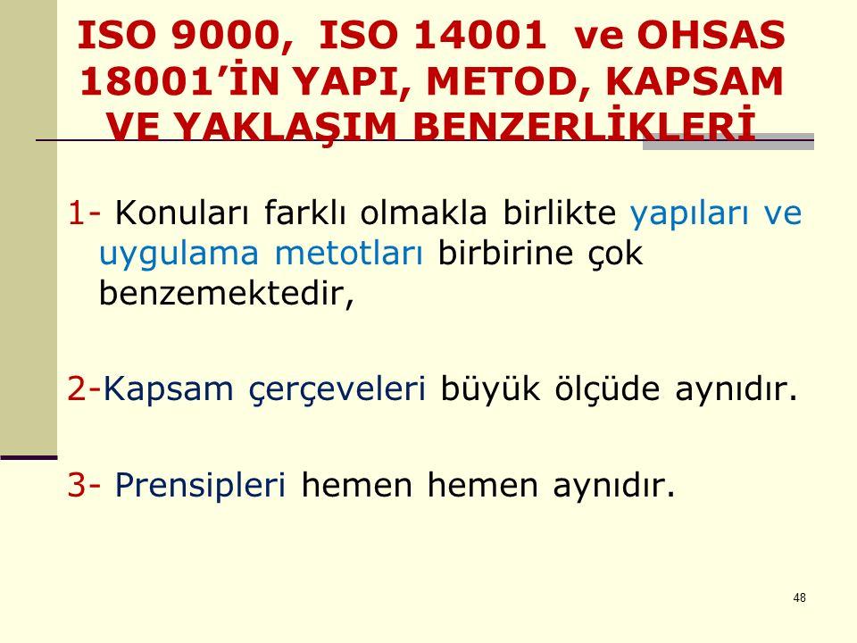 ISO 9000, ISO 14001 ve OHSAS 18001'İN YAPI, METOD, KAPSAM VE YAKLAŞIM BENZERLİKLERİ