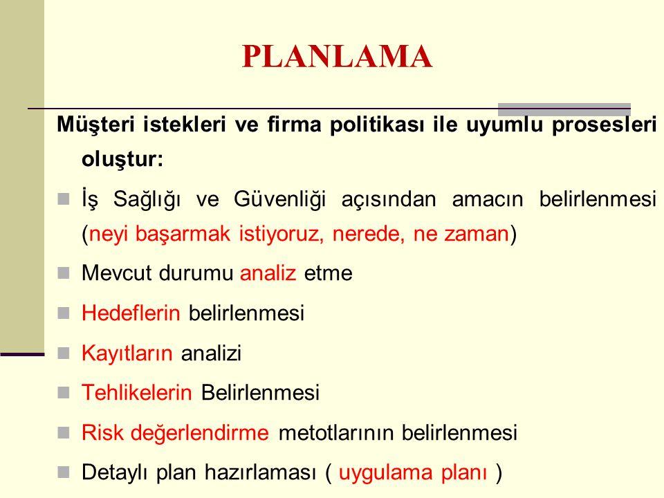PLANLAMA Müşteri istekleri ve firma politikası ile uyumlu prosesleri oluştur:
