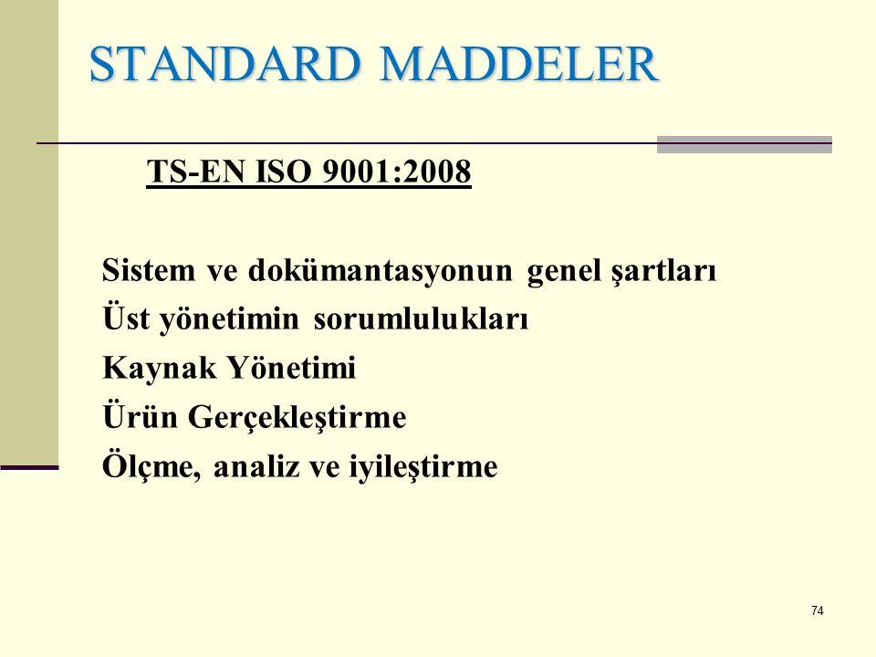 STANDARD MADDELER TS-EN ISO 9001:2008