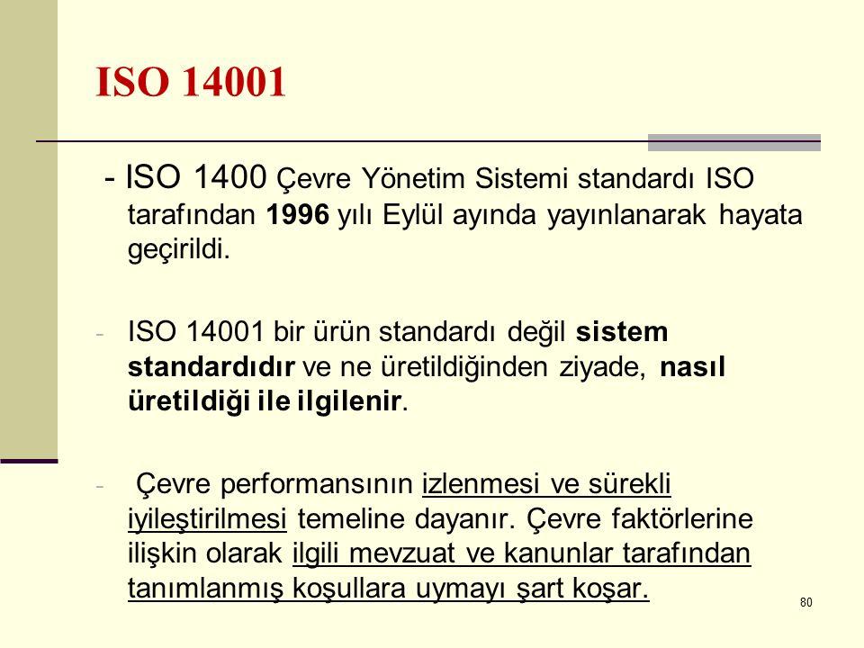 ISO 14001 - ISO 1400 Çevre Yönetim Sistemi standardı ISO tarafından 1996 yılı Eylül ayında yayınlanarak hayata geçirildi.