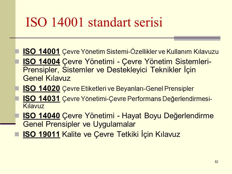 ISO 14001 standart serisi ISO 14001 Çevre Yönetim Sistemi-Özellikler ve Kullanım Kılavuzu.