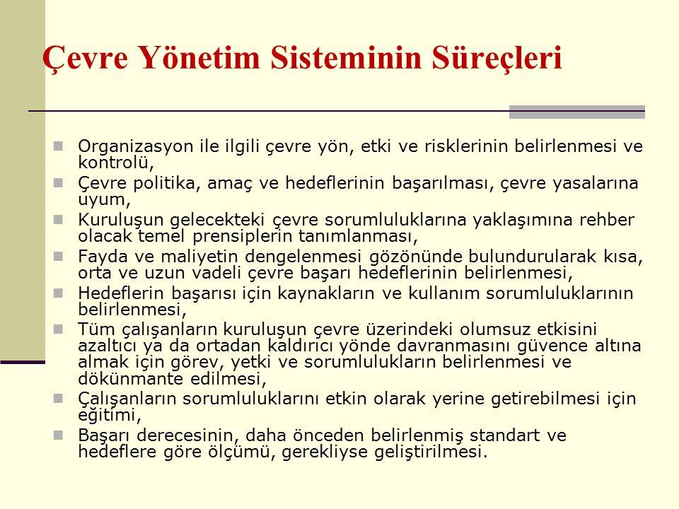 Çevre Yönetim Sisteminin Süreçleri