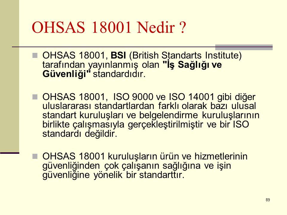 OHSAS 18001 Nedir OHSAS 18001, BSI (British Standarts Institute) tarafından yayınlanmış olan İş Sağlığı ve Güvenliği standardıdır.
