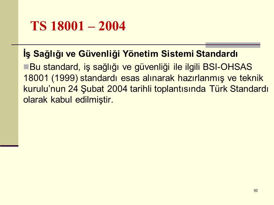 TS 18001 – 2004 İş Sağlığı ve Güvenliği Yönetim Sistemi Standardı