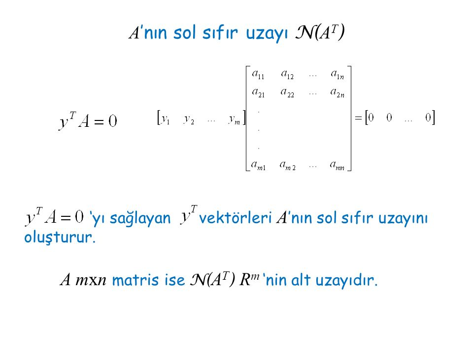 A'nın sol sıfır uzayı N(AT)