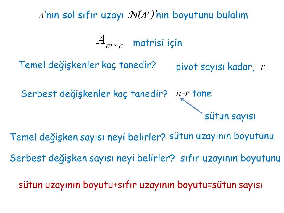 A'nın sol sıfır uzayı N(AT)'nın boyutunu bulalım