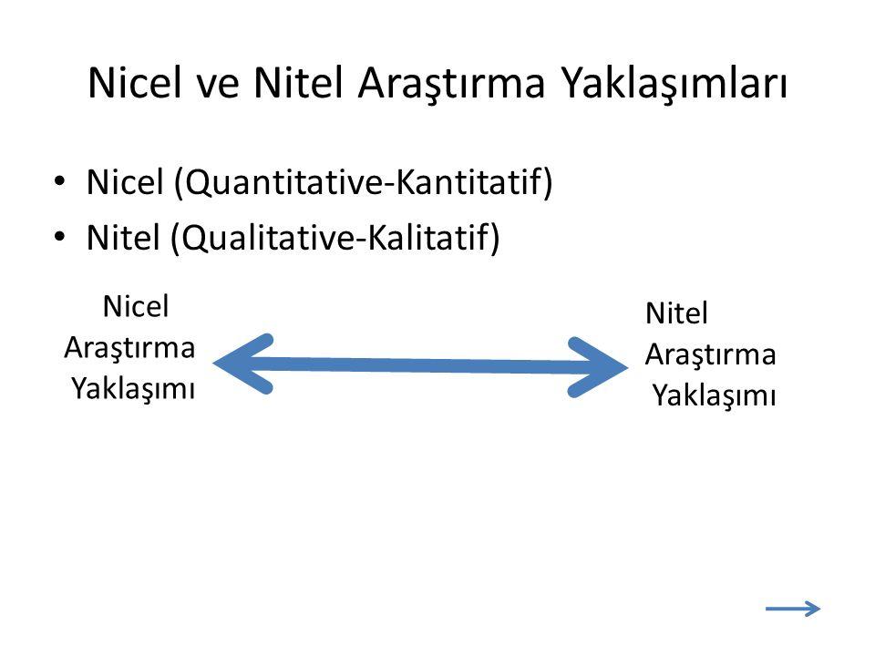 Nicel ve Nitel Araştırma Yaklaşımları