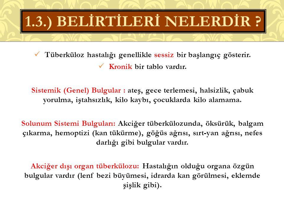 1.3.) BELİRTİLERİ NELERDİR