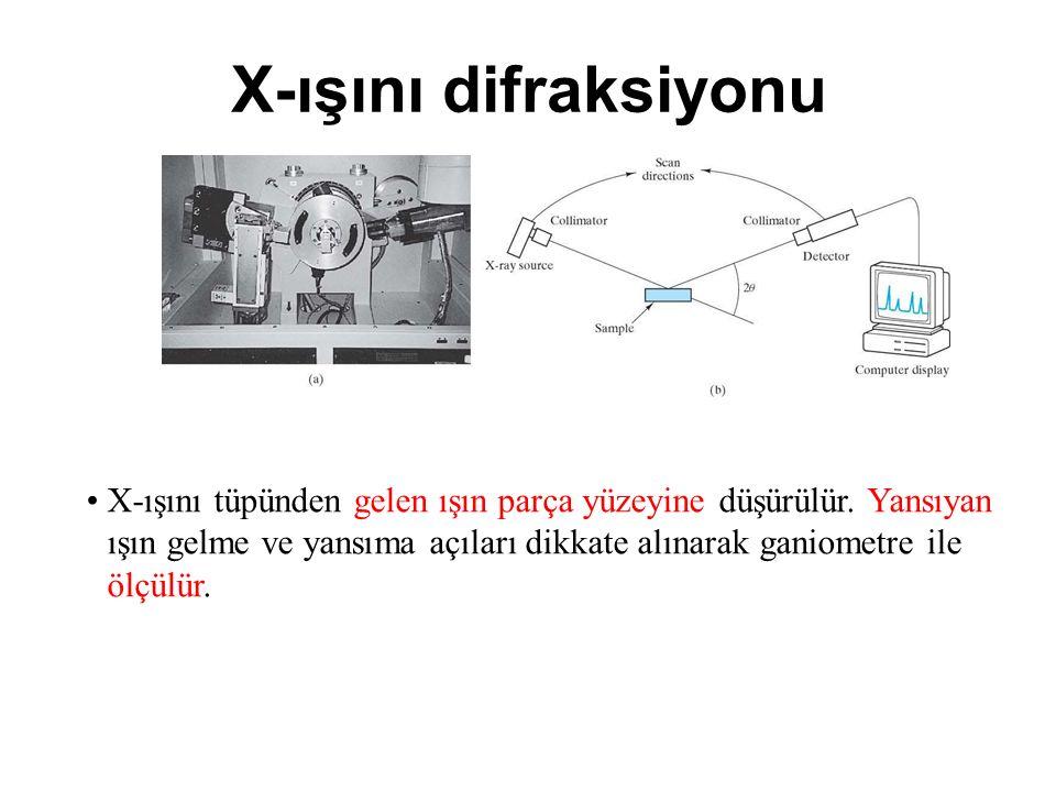 X-ışını difraksiyonu