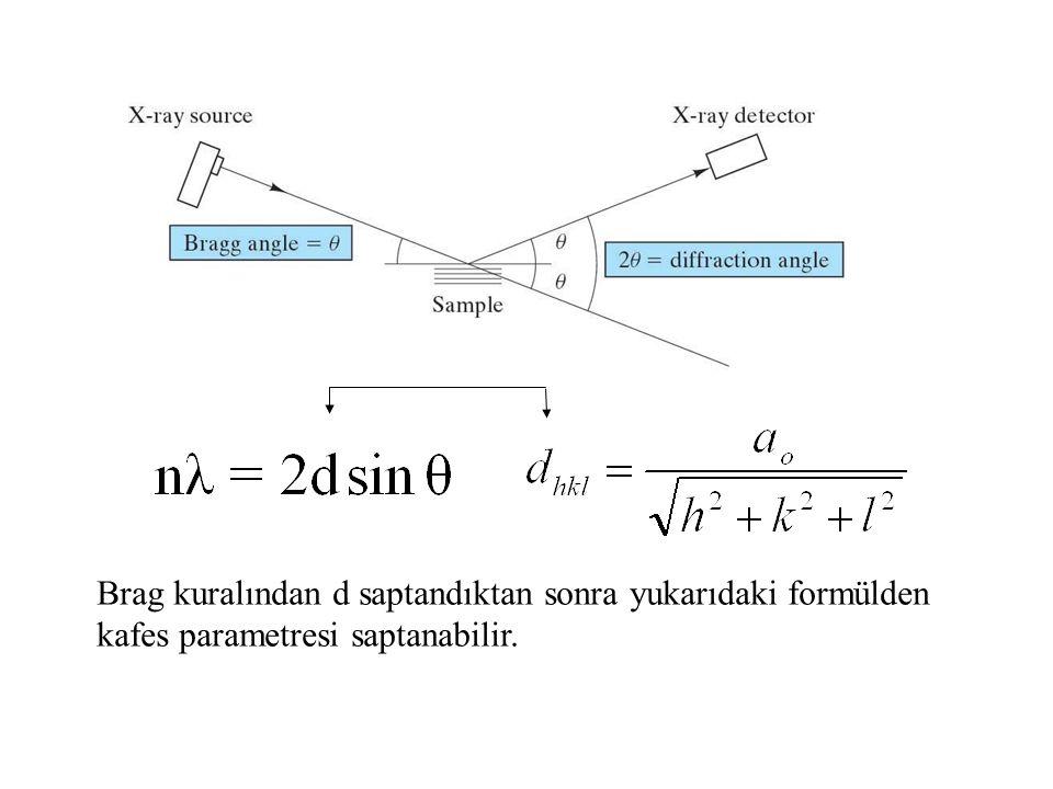 Brag kuralından d saptandıktan sonra yukarıdaki formülden kafes parametresi saptanabilir.