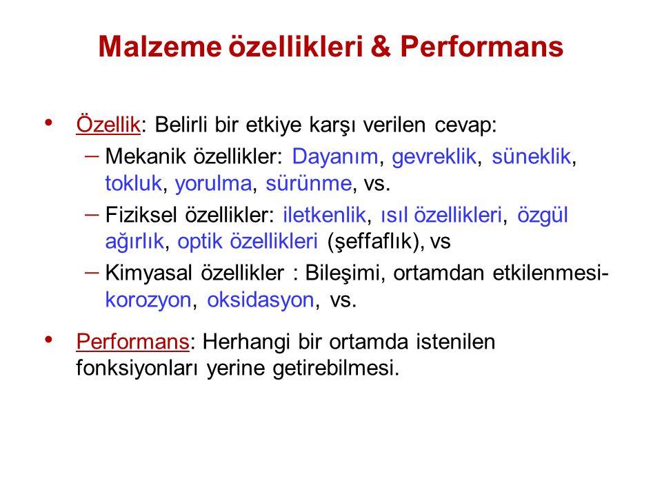 Malzeme özellikleri & Performans