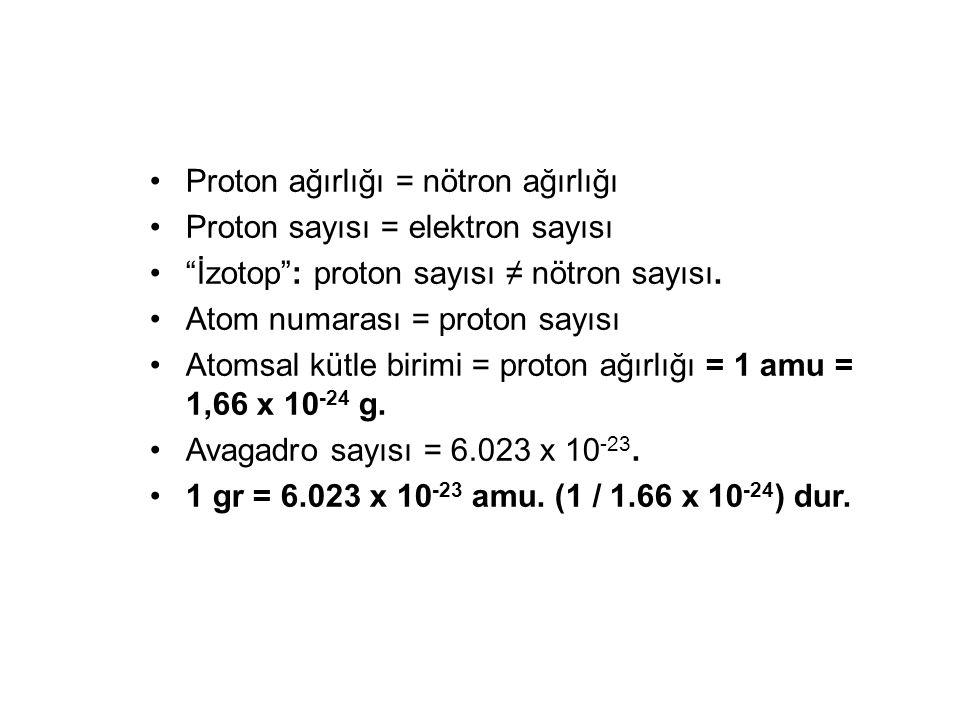 Proton ağırlığı = nötron ağırlığı