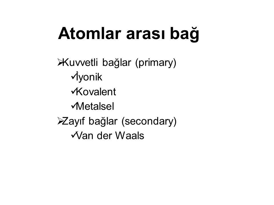 Atomlar arası bağ Kuvvetli bağlar (primary) İyonik Kovalent Metalsel