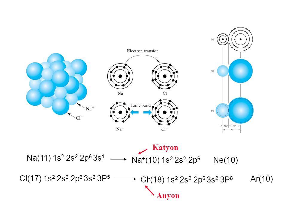 Katyon Na(11) 1s2 2s2 2p6 3s1. Na+(10) 1s2 2s2 2p6. Ne(10) Cl(17) 1s2 2s2 2p6 3s2 3P5. Cl-(18) 1s2 2s2 2p6 3s2 3P6.