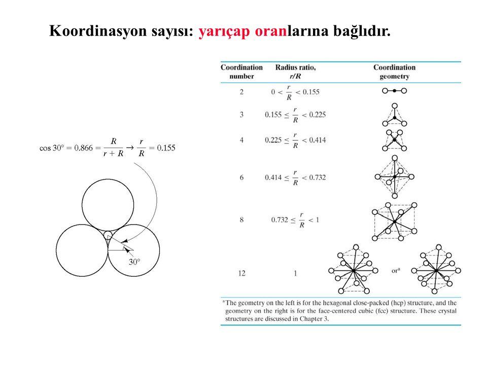 Koordinasyon sayısı: yarıçap oranlarına bağlıdır.