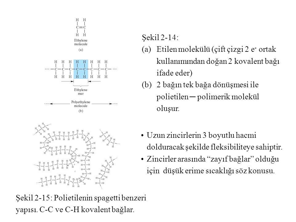 Şekil 2-14: Etilen molekülü (çift çizgi 2 e- ortak kullanımından doğan 2 kovalent bağı ifade eder)
