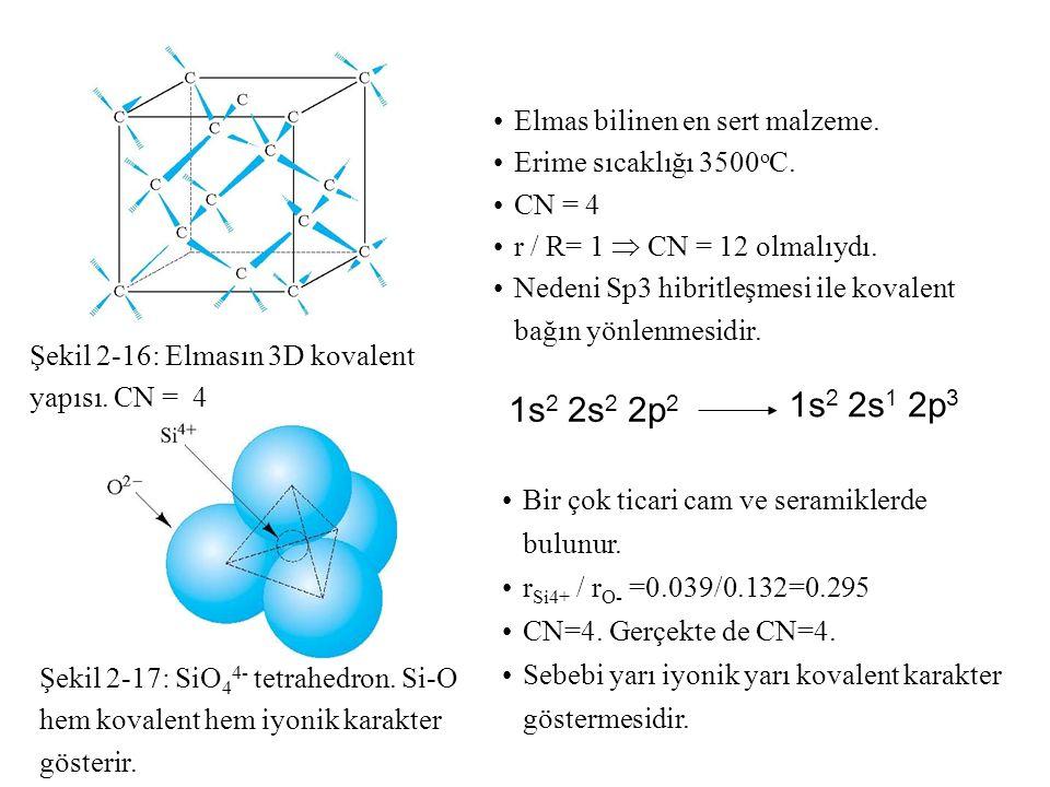 1s2 2s1 2p3 1s2 2s2 2p2 Elmas bilinen en sert malzeme.